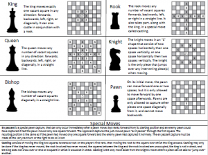 Satisfactory image for printable chess rules